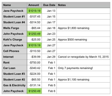 D2D-Budget-Sheet